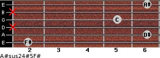A#sus2/4(#5)/F# for guitar on frets 2, 6, x, 5, x, 6