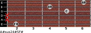 A#sus2/4(#5)/F# for guitar on frets 2, x, x, 5, 4, 6