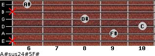 A#sus2/4(#5)/F# for guitar on frets x, 9, 10, 8, x, 6