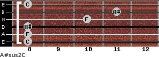 A#sus2/C for guitar on frets 8, 8, 8, 10, 11, 8