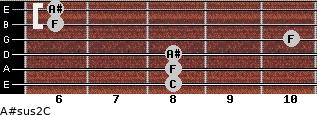 A#sus2/C for guitar on frets 8, 8, 8, 10, 6, 6
