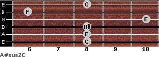 A#sus2/C for guitar on frets 8, 8, 8, 10, 6, 8
