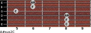 A#sus2/C for guitar on frets 8, 8, 8, 5, 6, 6