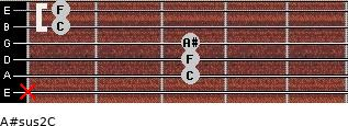A#sus2/C for guitar on frets x, 3, 3, 3, 1, 1