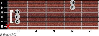 A#sus2/C for guitar on frets x, 3, 3, 3, 6, 6