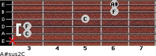A#sus2/C for guitar on frets x, 3, 3, 5, 6, 6