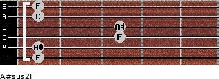 A#sus2/F for guitar on frets 1, 1, 3, 3, 1, 1