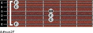 A#sus2/F for guitar on frets 1, 3, 3, 3, 1, 1