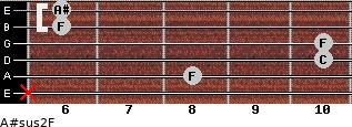 A#sus2/F for guitar on frets x, 8, 10, 10, 6, 6