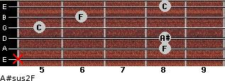 A#sus2/F for guitar on frets x, 8, 8, 5, 6, 8
