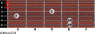 A#sus2/4 for guitar on frets 6, 6, 3, 5, x, x