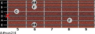 A#sus2/4 for guitar on frets 6, 8, x, 5, 6, 6