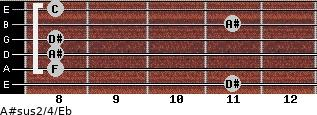A#sus2/4/Eb for guitar on frets 11, 8, 8, 8, 11, 8