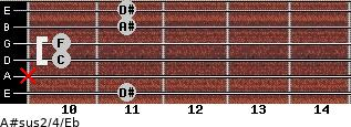 A#sus2/4/Eb for guitar on frets 11, x, 10, 10, 11, 11