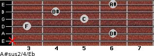 A#sus2/4/Eb for guitar on frets x, 6, 3, 5, 4, 6