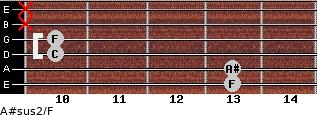 A#sus2/F for guitar on frets 13, 13, 10, 10, x, x