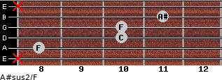 A#sus2/F for guitar on frets x, 8, 10, 10, 11, x