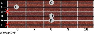 A#sus2/F for guitar on frets x, 8, 8, x, 6, 8