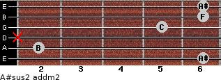 A#sus2 add(m2) for guitar on frets 6, 2, x, 5, 6, 6