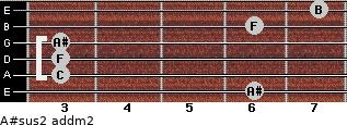 A#sus2 add(m2) for guitar on frets 6, 3, 3, 3, 6, 7