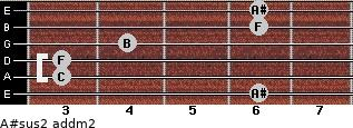 A#sus2 add(m2) for guitar on frets 6, 3, 3, 4, 6, 6