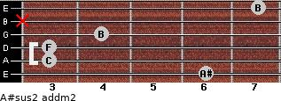 A#sus2 add(m2) for guitar on frets 6, 3, 3, 4, x, 7