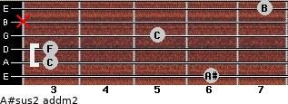 A#sus2 add(m2) for guitar on frets 6, 3, 3, 5, x, 7