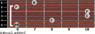 A#sus2 add(m2) for guitar on frets 6, 8, 10, 10, 6, 7