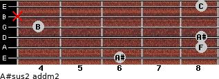 A#sus2 add(m2) for guitar on frets 6, 8, 8, 4, x, 8