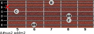 A#sus2 add(m2) for guitar on frets 6, 8, 8, 5, x, 7