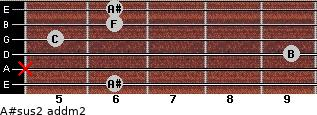 A#sus2 add(m2) for guitar on frets 6, x, 9, 5, 6, 6