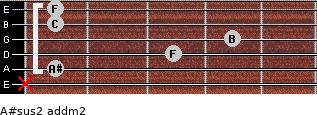A#sus2 add(m2) for guitar on frets x, 1, 3, 4, 1, 1