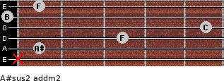 A#sus2 add(m2) for guitar on frets x, 1, 3, 5, 0, 1