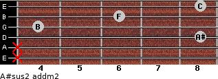 A#sus2 add(m2) for guitar on frets x, x, 8, 4, 6, 8