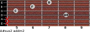 A#sus2 add(m2) for guitar on frets x, x, 8, 5, 6, 7