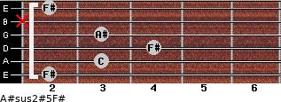 A#sus2(#5)/F# for guitar on frets 2, 3, 4, 3, x, 2