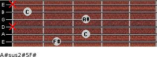 A#sus2(#5)/F# for guitar on frets 2, 3, x, 3, 1, x