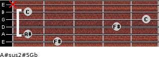 A#sus2(#5)/Gb for guitar on frets 2, 1, 4, 5, 1, x