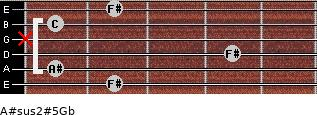 A#sus2(#5)/Gb for guitar on frets 2, 1, 4, x, 1, 2