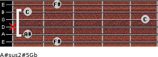 A#sus2(#5)/Gb for guitar on frets 2, 1, x, 5, 1, 2