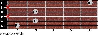 A#sus2(#5)/Gb for guitar on frets 2, 3, x, 3, x, 6