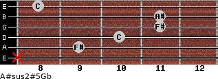 A#sus2(#5)/Gb for guitar on frets x, 9, 10, 11, 11, 8