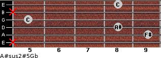 A#sus2(#5)/Gb for guitar on frets x, 9, 8, 5, x, 8
