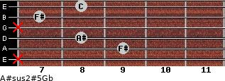 A#sus2(#5)/Gb for guitar on frets x, 9, 8, x, 7, 8