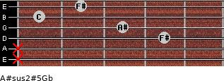A#sus2(#5)/Gb for guitar on frets x, x, 4, 3, 1, 2
