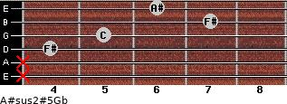 A#sus2(#5)/Gb for guitar on frets x, x, 4, 5, 7, 6