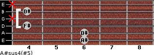 A#sus4(#5) for guitar on frets 6, 6, 4, x, 4, x