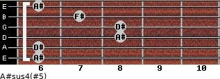 A#sus4(#5) for guitar on frets 6, 6, 8, 8, 7, 6