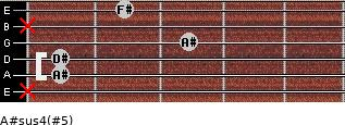 A#sus4(#5) for guitar on frets x, 1, 1, 3, x, 2