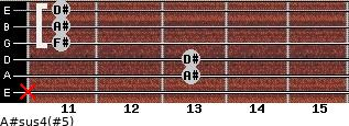 A#sus4(#5) for guitar on frets x, 13, 13, 11, 11, 11